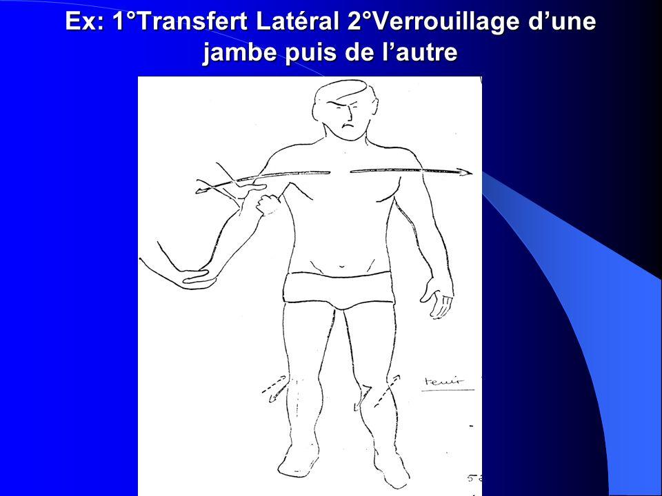 Ex: 1°Transfert Latéral 2°Verrouillage dune jambe puis de lautre
