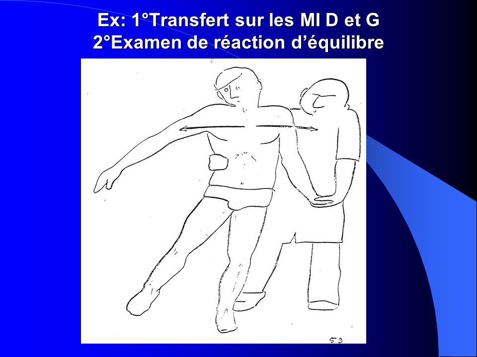 Ex: 1°Transfert sur les MI D et G 2°Examen de réaction déquilibre