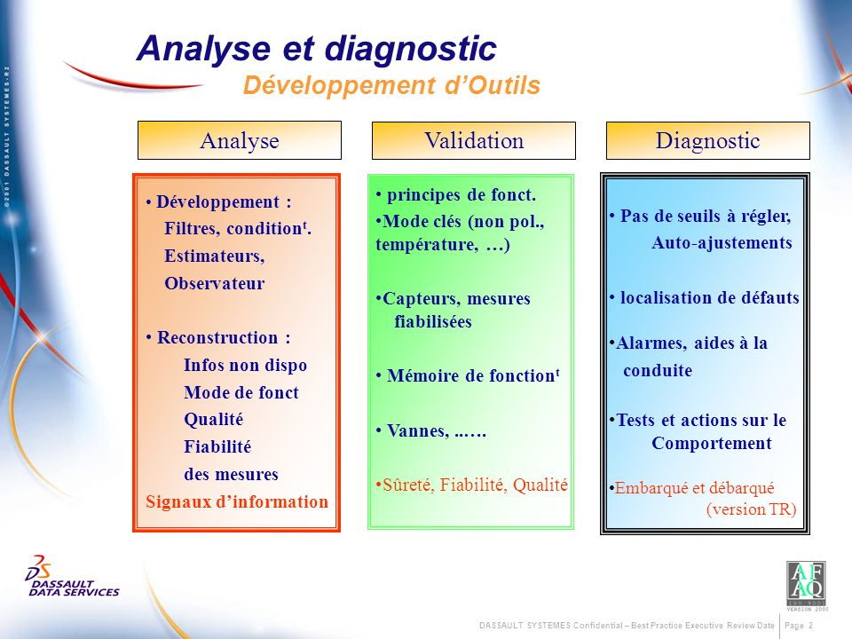 DASSAULT SYSTEMES Confidential – Best Practice Executive Review Date Page2 Analyse ValidationDiagnostic Développement : Filtres, condition t. Estimate