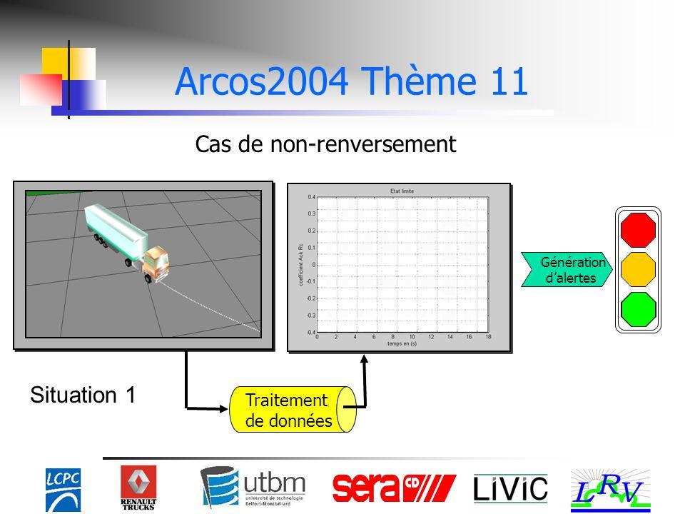 Cas de non-renversement Génération dalertes Traitement de données Situation 1 Arcos2004 Thème 11