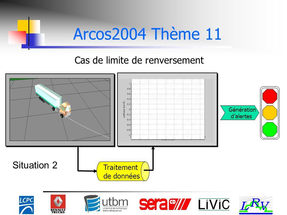 Cas de limite de renversement Traitement de données Situation 2 Arcos2004 Thème 11 Génération dalertes