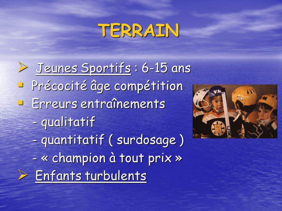 TERRAIN TERRAIN Jeunes Sportifs : 6-15 ans Jeunes Sportifs : 6-15 ans Précocité âge compétition Précocité âge compétition Erreurs entraînements Erreur