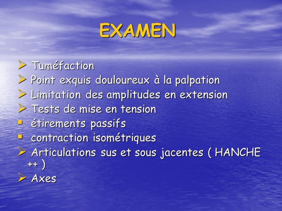 EXAMEN EXAMEN Tuméfaction Tuméfaction Point exquis douloureux à la palpation Point exquis douloureux à la palpation Limitation des amplitudes en exten