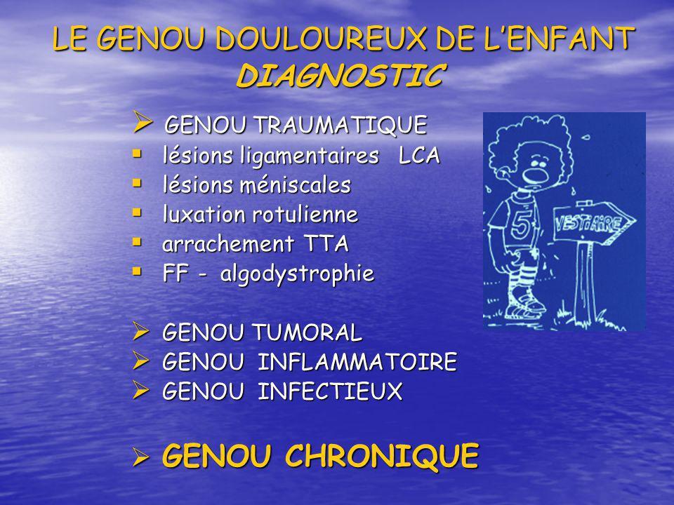LE GENOU DOULOUREUX DE LENFANT DIAGNOSTIC LE GENOU DOULOUREUX DE LENFANT DIAGNOSTIC GENOU TRAUMATIQUE GENOU TRAUMATIQUE lésions ligamentaires LCA lési