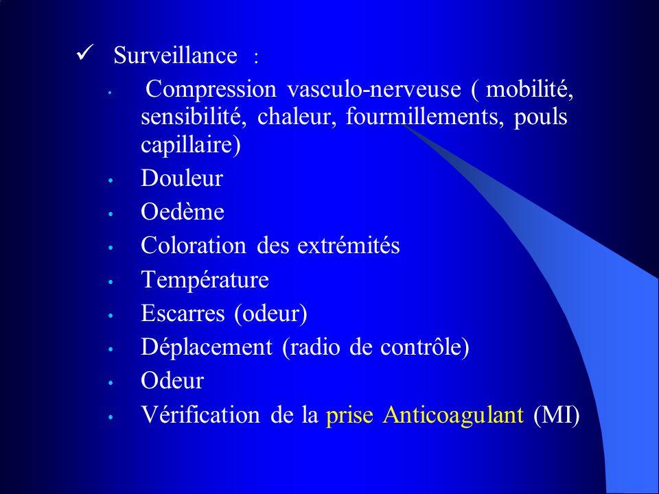Surveillance : Compression vasculo-nerveuse ( mobilité, sensibilité, chaleur, fourmillements, pouls capillaire) Douleur Oedème Coloration des extrémit