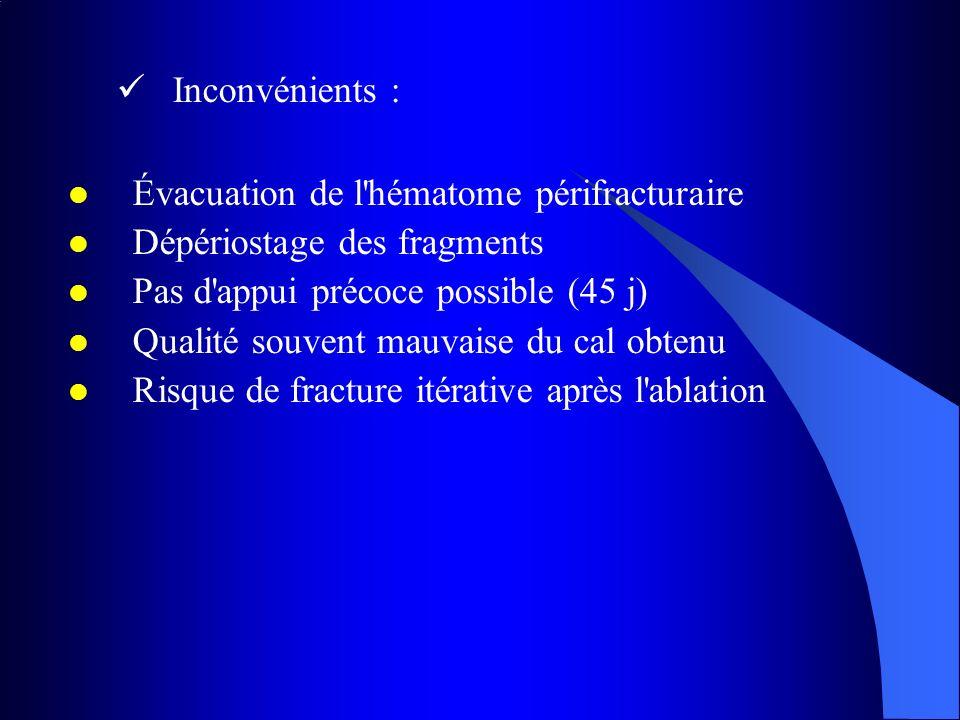 Inconvénients : Évacuation de l'hématome périfracturaire Dépériostage des fragments Pas d'appui précoce possible (45 j) Qualité souvent mauvaise du ca