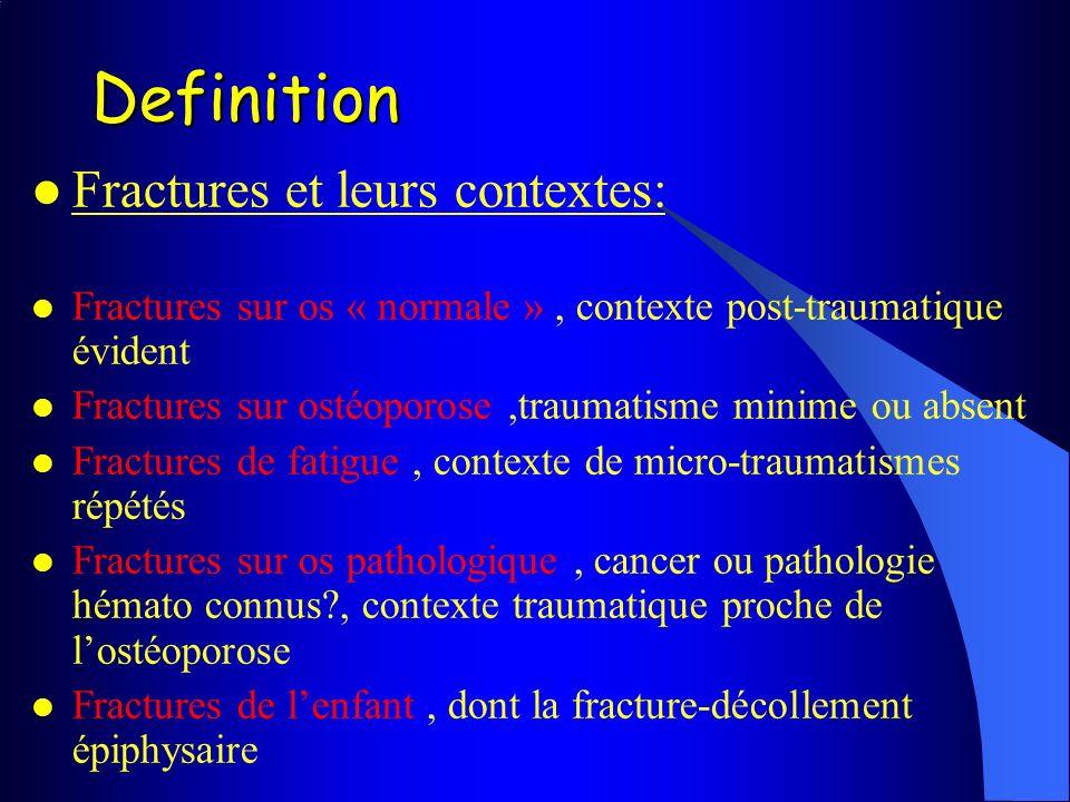 Definition Fractures et leurs contextes: Fractures sur os « normale », contexte post-traumatique évident Fractures sur ostéoporose,traumatisme minime