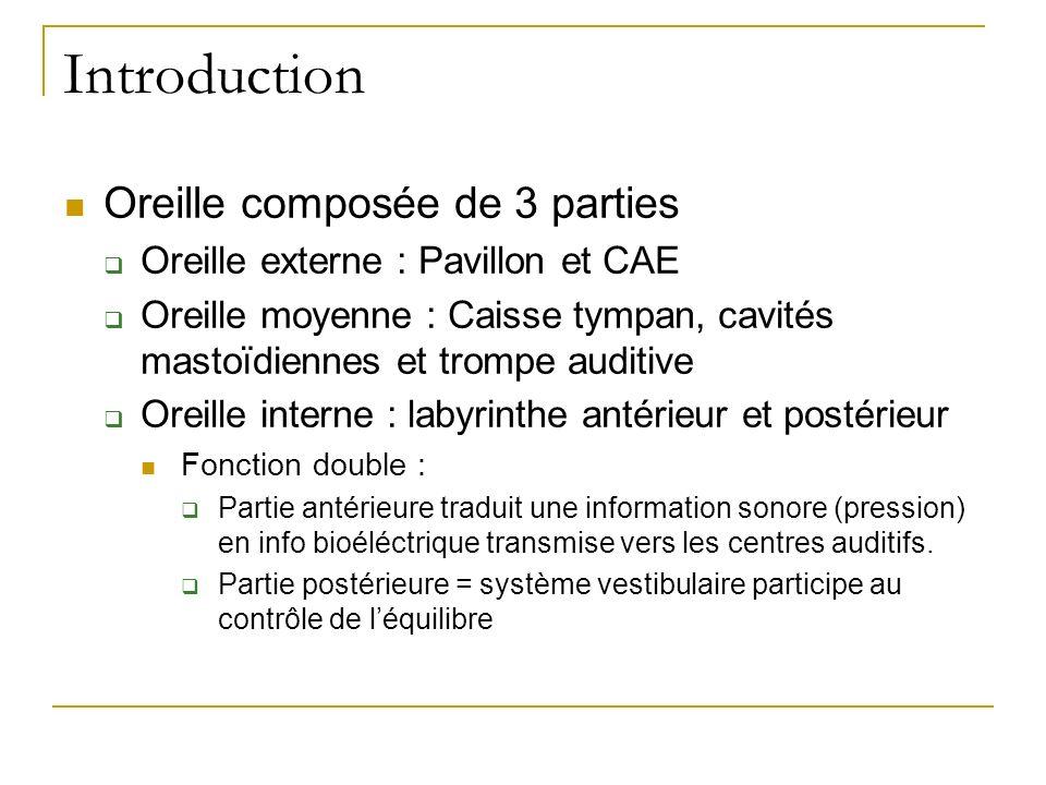 Introduction Oreille composée de 3 parties Oreille externe : Pavillon et CAE Oreille moyenne : Caisse tympan, cavités mastoïdiennes et trompe auditive