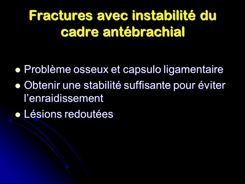 Fractures avec instabilité du cadre antébrachial Problème osseux et capsulo ligamentaire Problème osseux et capsulo ligamentaire Obtenir une stabilité suffisante pour éviter lenraidissement Obtenir une stabilité suffisante pour éviter lenraidissement Lésions redoutées Lésions redoutées
