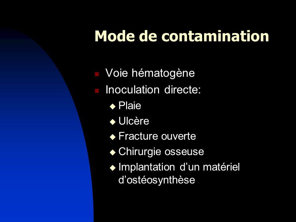 Mode de contamination Voie hématogène Inoculation directe: Plaie Ulcère Fracture ouverte Chirurgie osseuse Implantation dun matériel dostéosynthèse