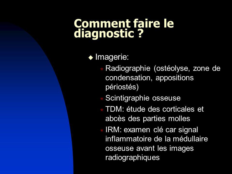 Comment faire le diagnostic ? Imagerie: Radiographie (ostéolyse, zone de condensation, appositions périostés) Scintigraphie osseuse TDM: étude des cor