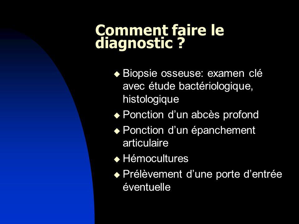 Comment faire le diagnostic ? Biopsie osseuse: examen clé avec étude bactériologique, histologique Ponction dun abcès profond Ponction dun épanchement