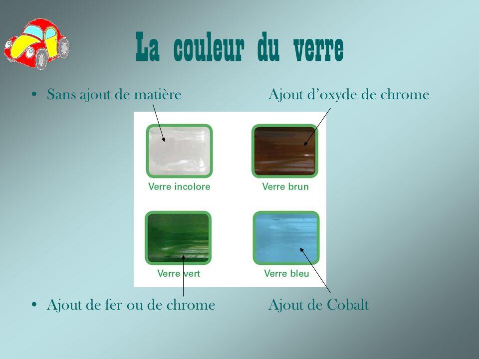 La couleur du verre Sans ajout de matièreAjout doxyde de chrome Ajout de fer ou de chromeAjout de Cobalt