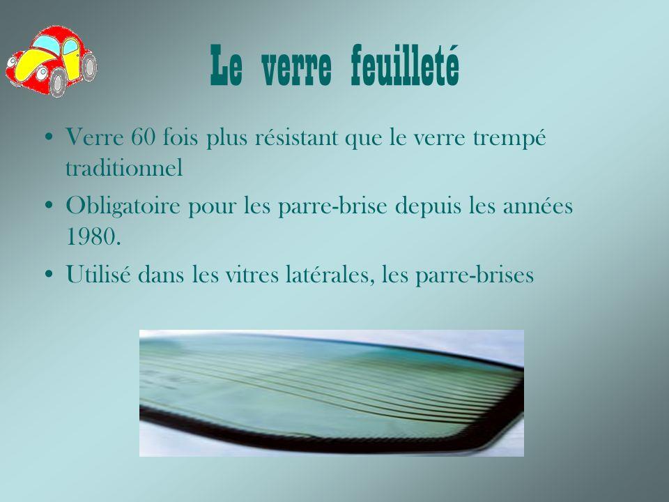 Le verre feuilleté Verre 60 fois plus résistant que le verre trempé traditionnel Obligatoire pour les parre-brise depuis les années 1980.