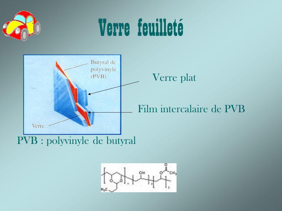 Verre feuilleté Verre plat Film intercalaire de PVB PVB : polyvinyle de butyral