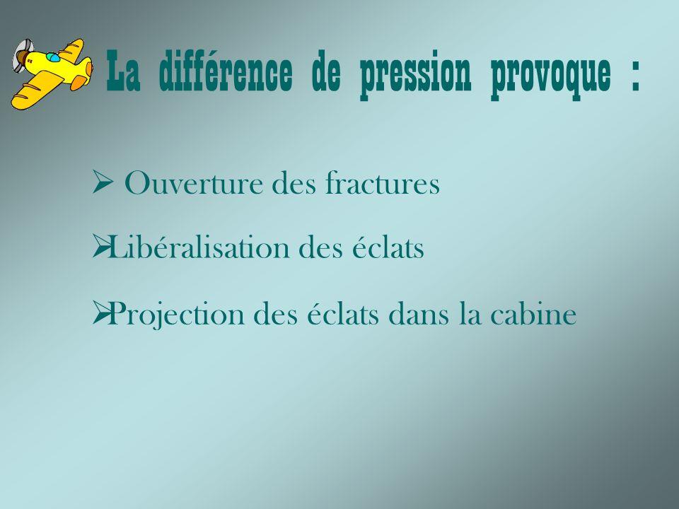La différence de pression provoque : Ouverture des fractures Libéralisation des éclats Projection des éclats dans la cabine