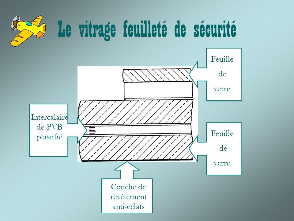 Le vitrage feuilleté de sécurité Couche de revêtement anti-éclats Feuille de verre Intercalaire de PVB plastifié Feuille de verre