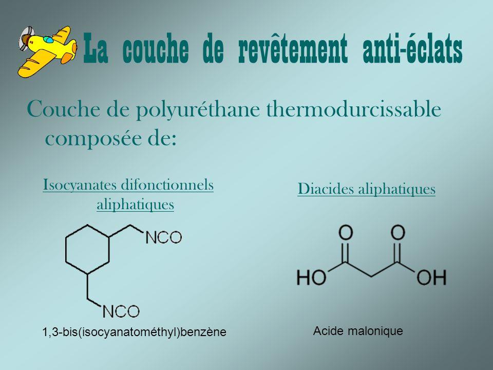 La couche de revêtement anti-éclats Couche de polyuréthane thermodurcissable composée de: Isocyanates difonctionnels aliphatiques Diacides aliphatiques 1,3-bis(isocyanatométhyl)benzène Acide malonique