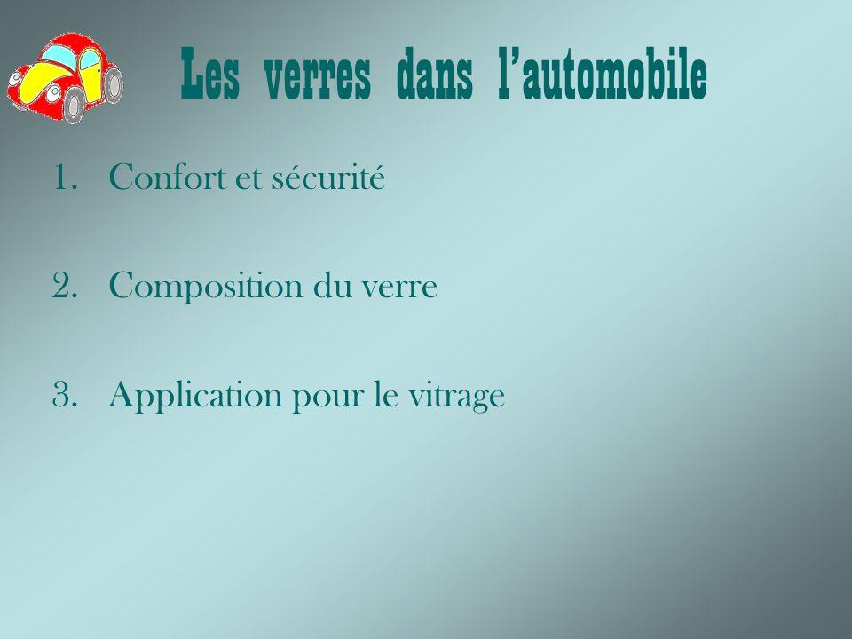 Les verres dans lautomobile 1.Confort et sécurité 2.Composition du verre 3.Application pour le vitrage