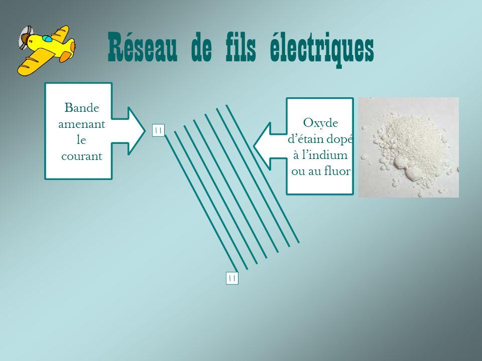Réseau de fils électriques Oxyde détain dopé à lindium ou au fluor Bande amenant le courant