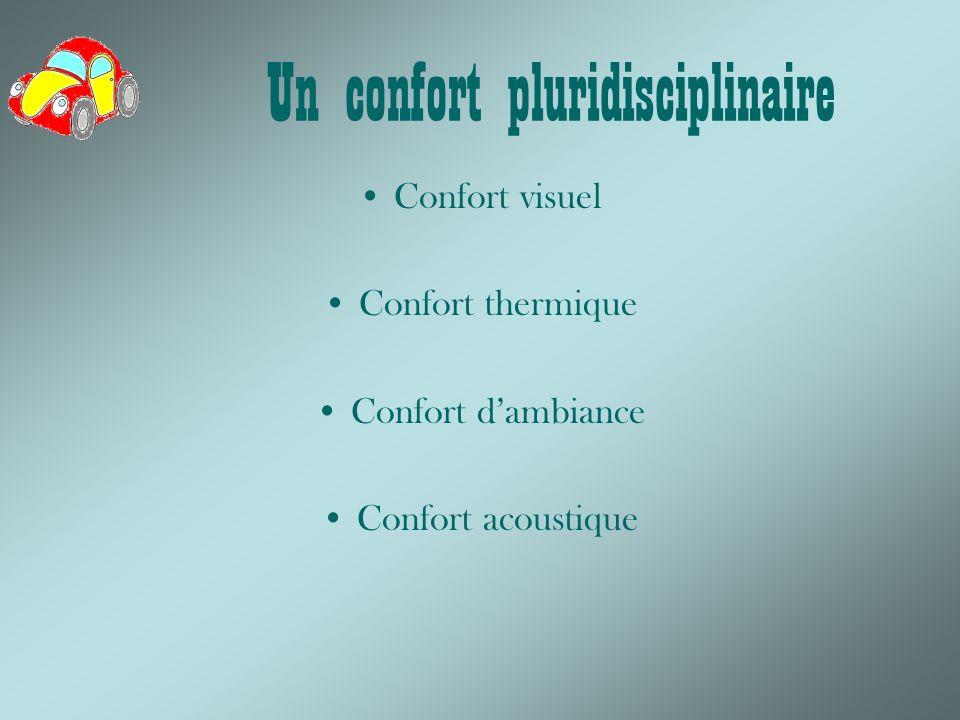 Un confort pluridisciplinaire Confort visuel Confort thermique Confort dambiance Confort acoustique
