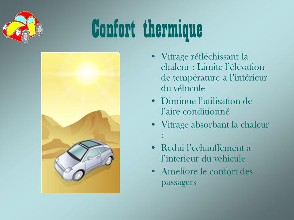 Confort thermique Vitrage réfléchissant la chaleur : Limite lélévation de température a lintérieur du véhicule Diminue lutilisation de laire conditionné Vitrage absorbant la chaleur : Redui lechauffement a linterieur du vehicule Ameliore le confort des passagers