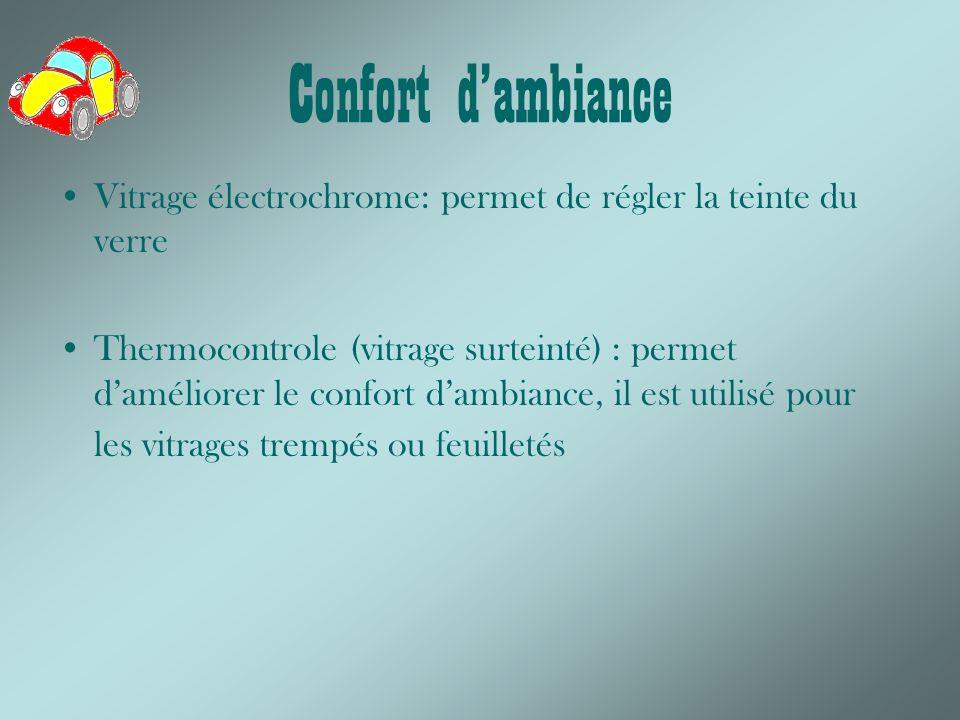 Confort dambiance Vitrage électrochrome: permet de régler la teinte du verre Thermocontrole (vitrage surteinté) : permet daméliorer le confort dambiance, il est utilisé pour les vitrages trempés ou feuilletés