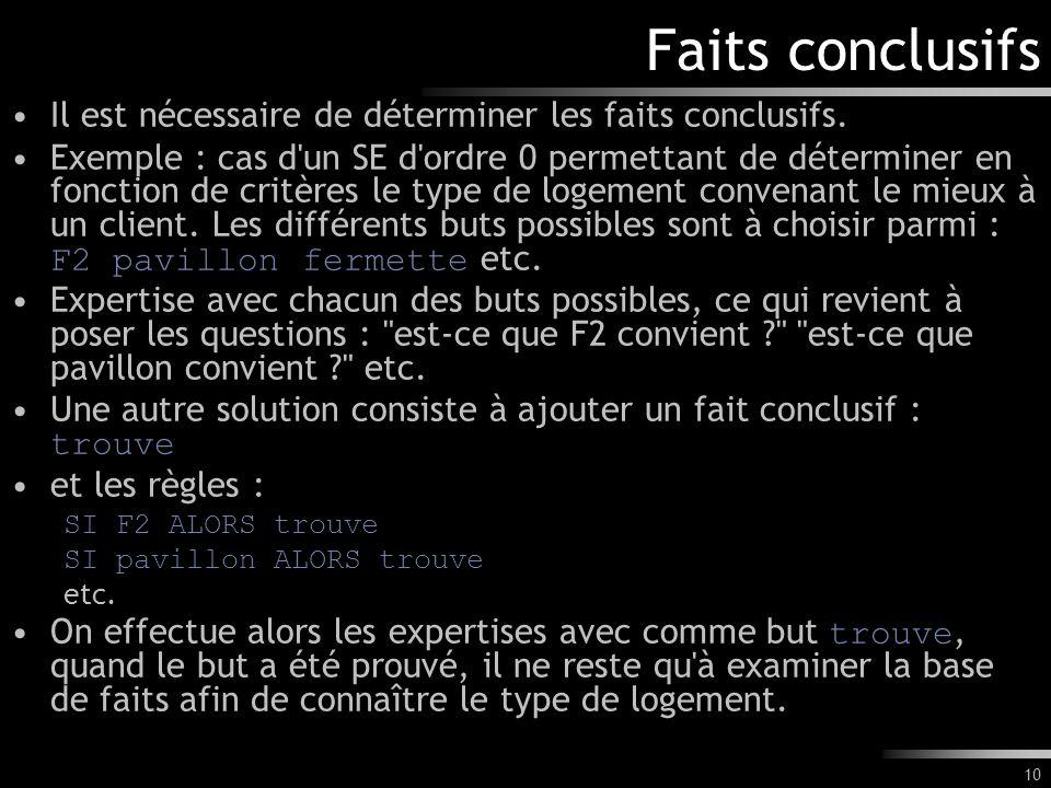 10 Faits conclusifs Il est nécessaire de déterminer les faits conclusifs. Exemple : cas d'un SE d'ordre 0 permettant de déterminer en fonction de crit