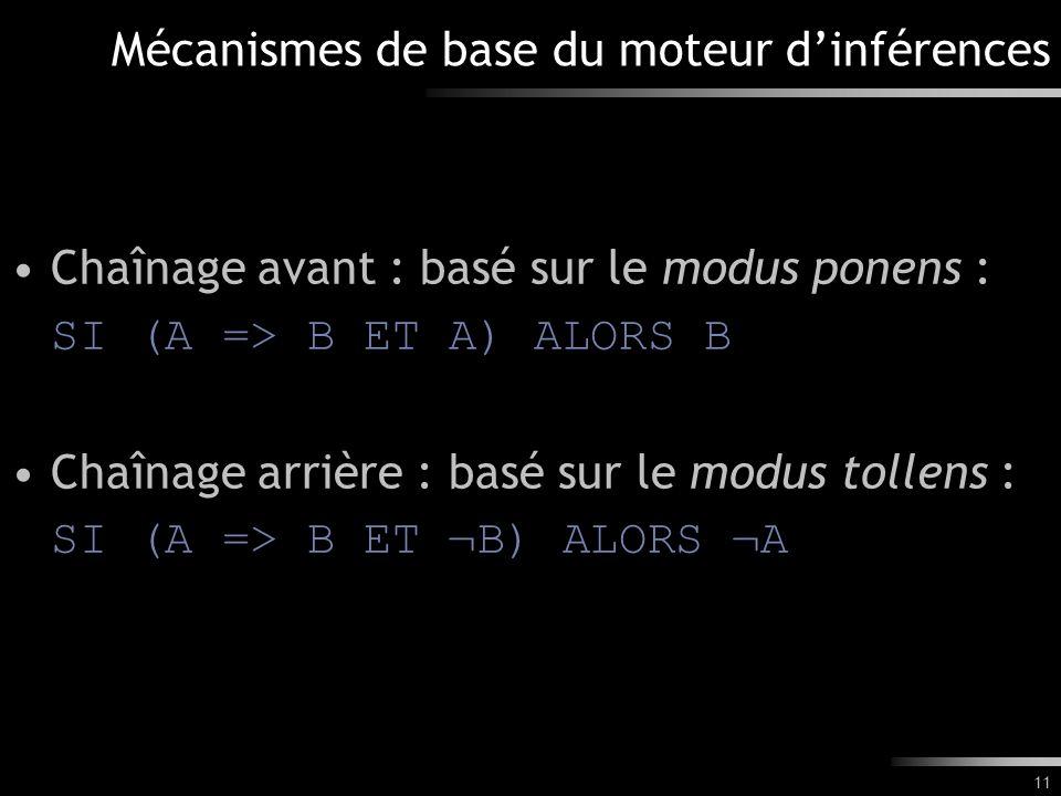 11 Mécanismes de base du moteur dinférences Chaînage avant : basé sur le modus ponens : SI (A => B ET A) ALORS B Chaînage arrière : basé sur le modus