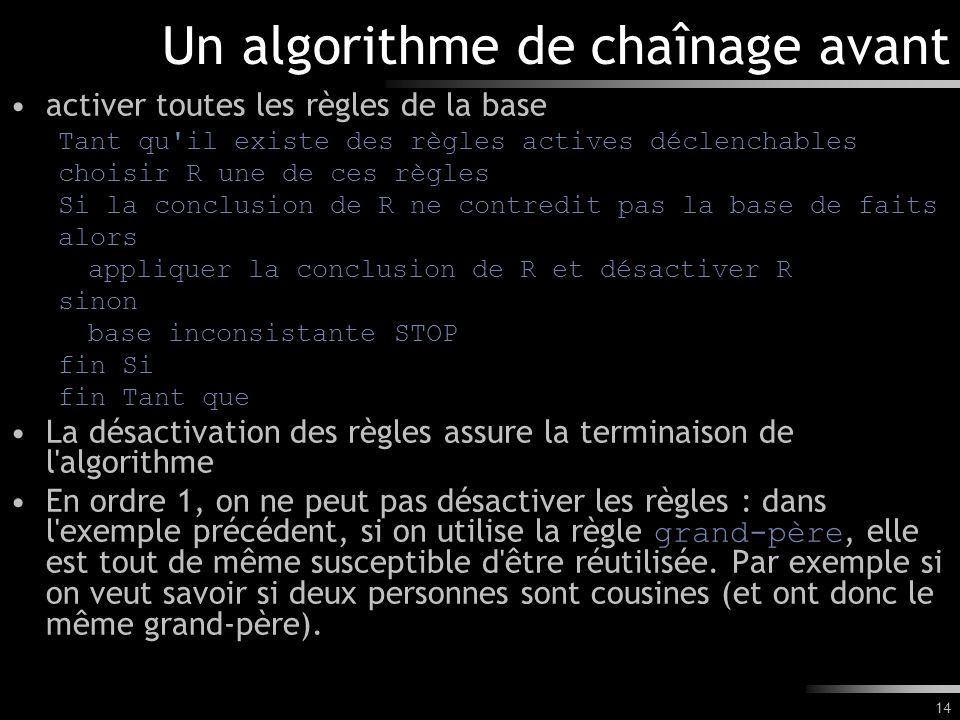 14 Un algorithme de chaînage avant activer toutes les règles de la base Tant qu'il existe des règles actives déclenchables choisir R une de ces règles