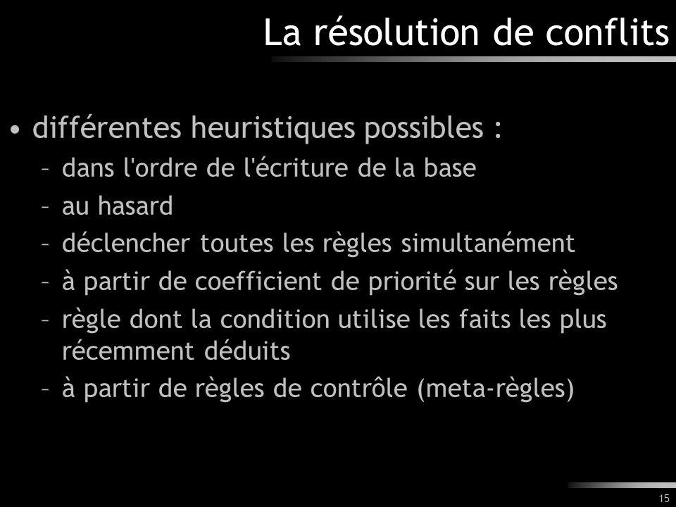 15 La résolution de conflits différentes heuristiques possibles : –dans l'ordre de l'écriture de la base –au hasard –déclencher toutes les règles simu