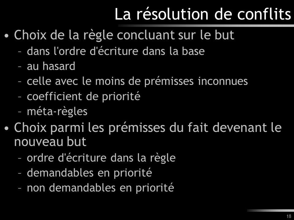 18 La résolution de conflits Choix de la règle concluant sur le but –dans l'ordre d'écriture dans la base –au hasard –celle avec le moins de prémisses