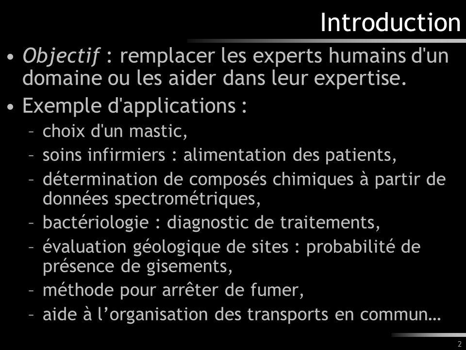 2 Introduction Objectif : remplacer les experts humains d'un domaine ou les aider dans leur expertise. Exemple d'applications : –choix d'un mastic, –s