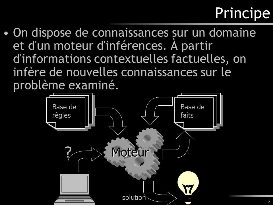 3 Principe On dispose de connaissances sur un domaine et d'un moteur d'inférences. À partir d'informations contextuelles factuelles, on infère de nouv