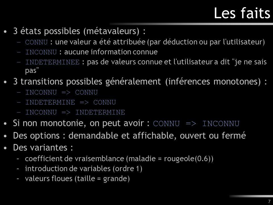 7 Les faits 3 états possibles (métavaleurs) : –CONNU : une valeur a été attribuée (par déduction ou par l'utilisateur) –INCONNU : aucune information c