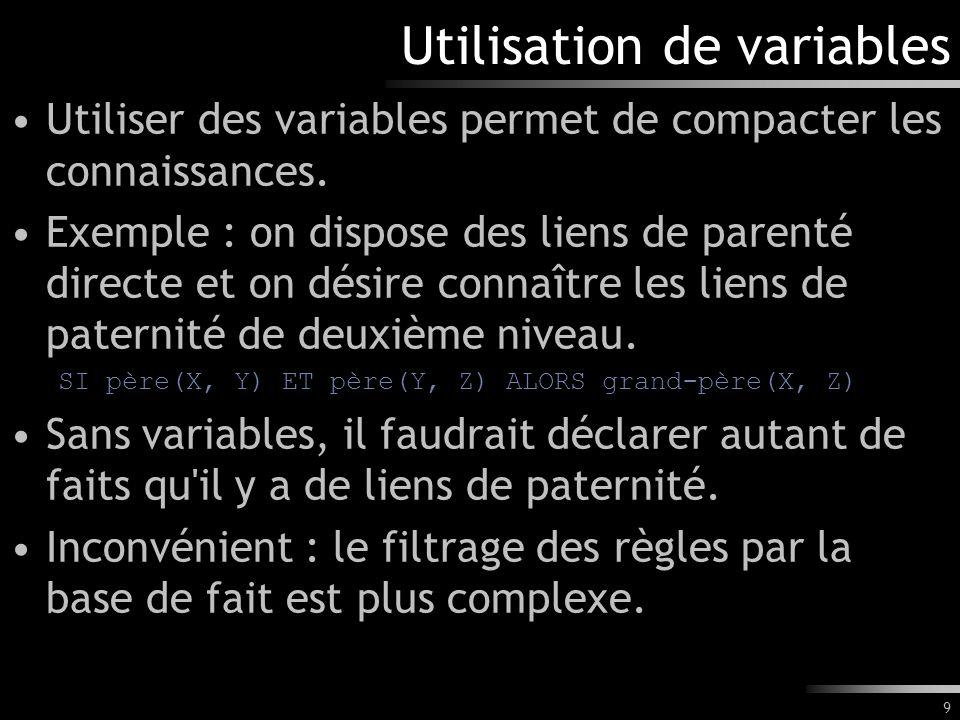 9 Utilisation de variables Utiliser des variables permet de compacter les connaissances. Exemple : on dispose des liens de parenté directe et on désir