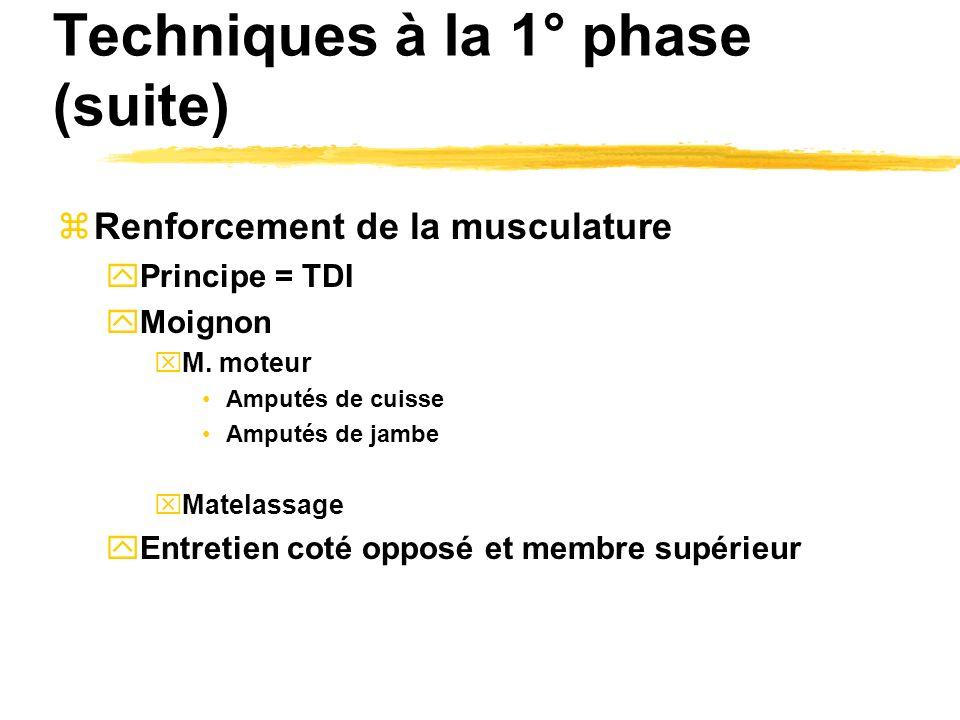 Techniques à la 1° phase (suite) zRenforcement de la musculature yPrincipe = TDI yMoignon xM.