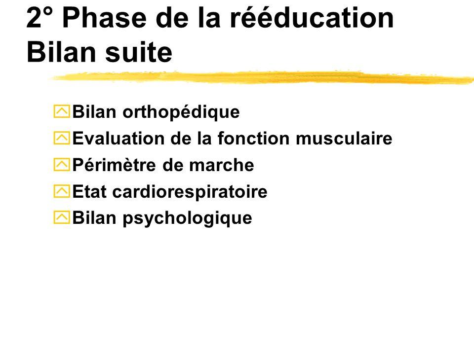 2° Phase de la rééducation Bilan suite yBilan orthopédique yEvaluation de la fonction musculaire yPérimètre de marche yEtat cardiorespiratoire yBilan psychologique