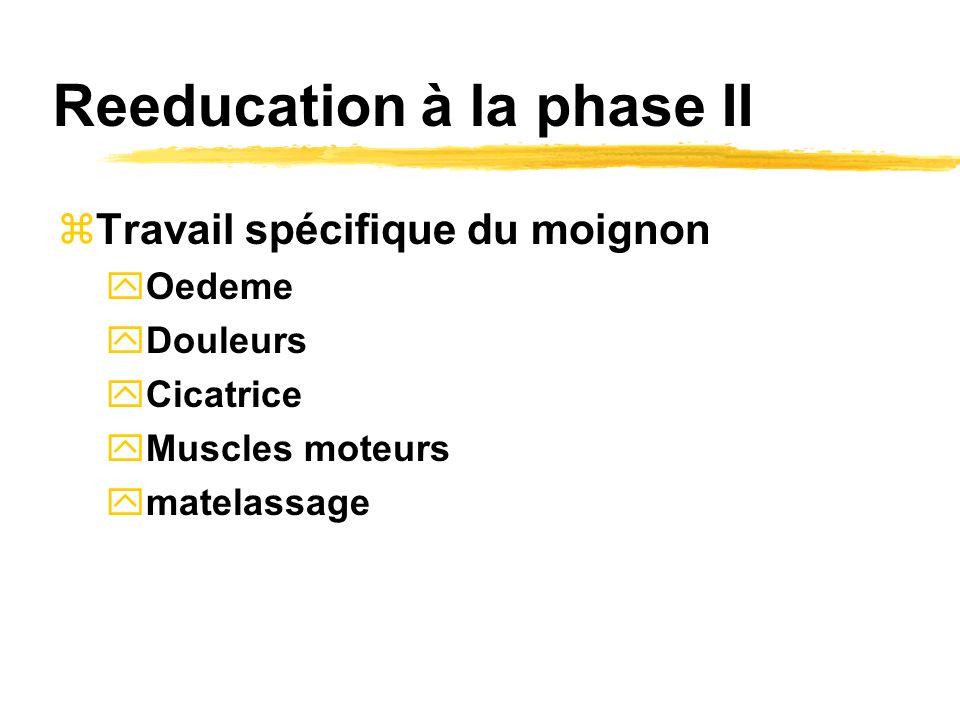 Reeducation à la phase II zTravail spécifique du moignon yOedeme yDouleurs yCicatrice yMuscles moteurs ymatelassage