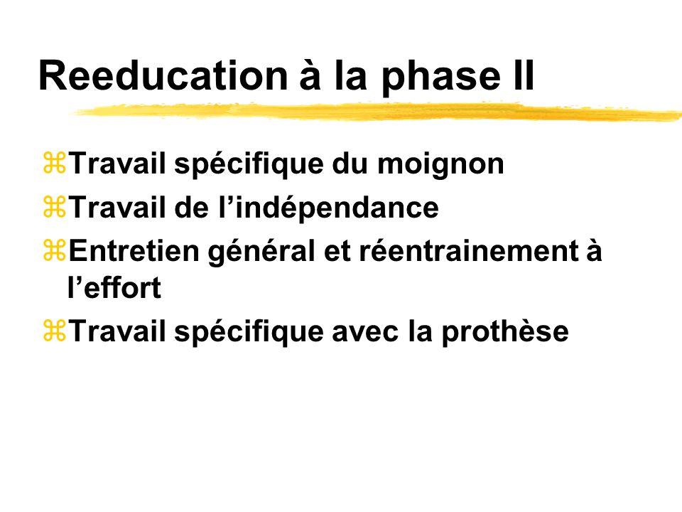 Reeducation à la phase II zTravail spécifique du moignon zTravail de lindépendance zEntretien général et réentrainement à leffort zTravail spécifique avec la prothèse