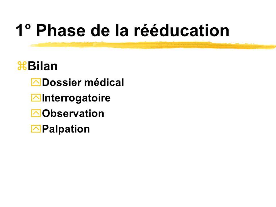 1° Phase de la rééducation zBilan yDossier médical yInterrogatoire yObservation yPalpation