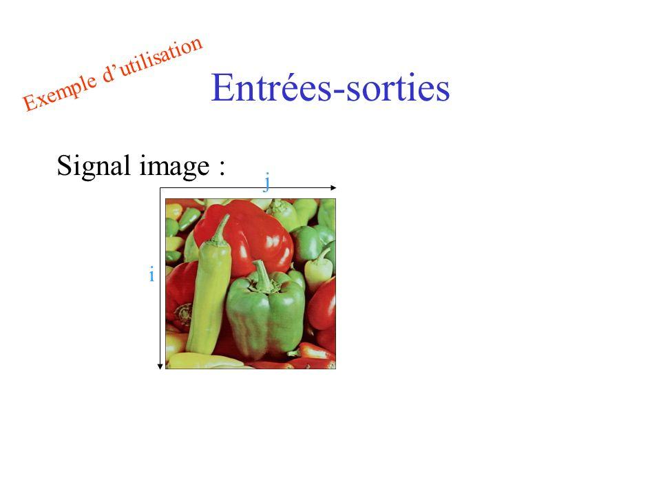 Entrées-sorties Signal image : j i Exemple dutilisation