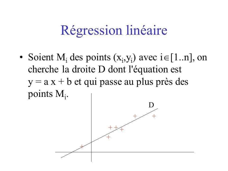 Régression linéaire Soient M i des points (x i,y i ) avec i [1..n], on cherche la droite D dont l équation est y = a x + b et qui passe au plus près des points M i.