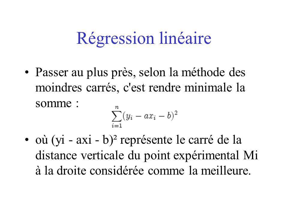 Régression linéaire Passer au plus près, selon la méthode des moindres carrés, c est rendre minimale la somme : où (yi - axi - b)² représente le carré de la distance verticale du point expérimental Mi à la droite considérée comme la meilleure.