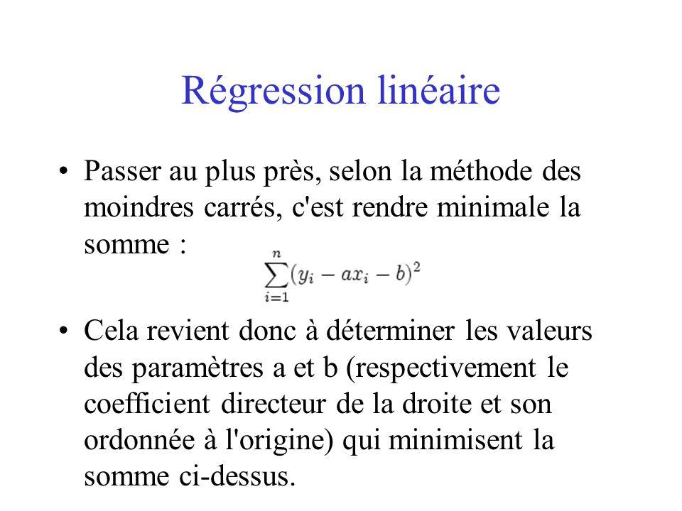 Régression linéaire Passer au plus près, selon la méthode des moindres carrés, c est rendre minimale la somme : Cela revient donc à déterminer les valeurs des paramètres a et b (respectivement le coefficient directeur de la droite et son ordonnée à l origine) qui minimisent la somme ci-dessus.
