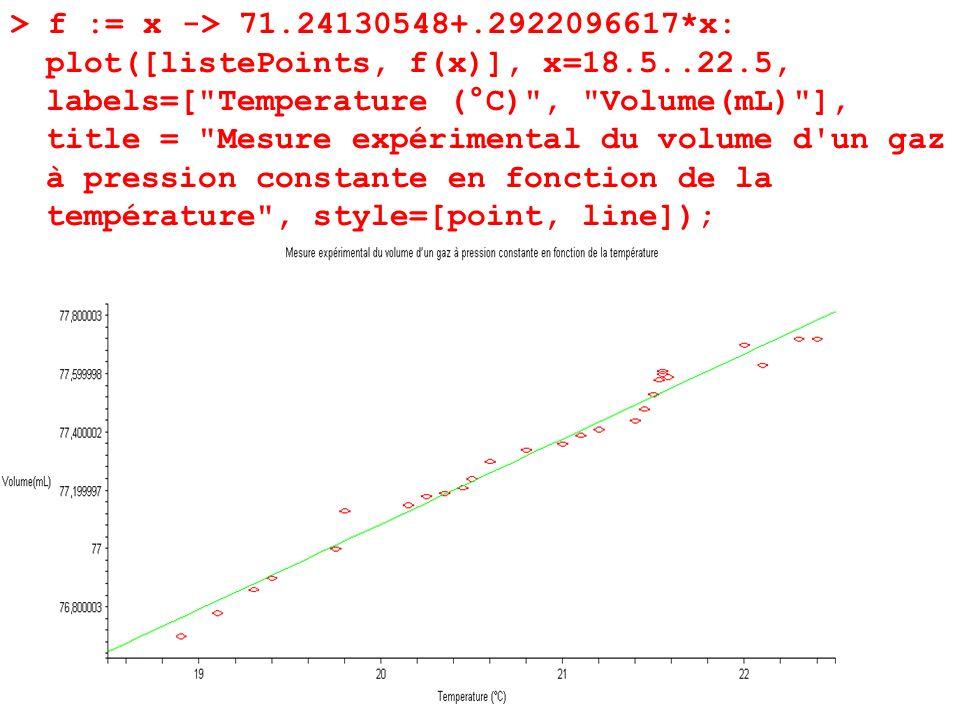 > f := x -> 71.24130548+.2922096617*x: plot([listePoints, f(x)], x=18.5..22.5, labels=[ Temperature (°C) , Volume(mL) ], title = Mesure expérimental du volume d un gaz à pression constante en fonction de la température , style=[point, line]);
