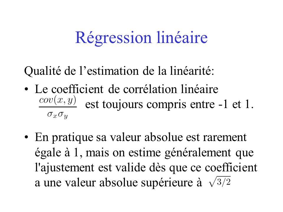Régression linéaire Qualité de lestimation de la linéarité: Le coefficient de corrélation linéaire est toujours compris entre -1 et 1.