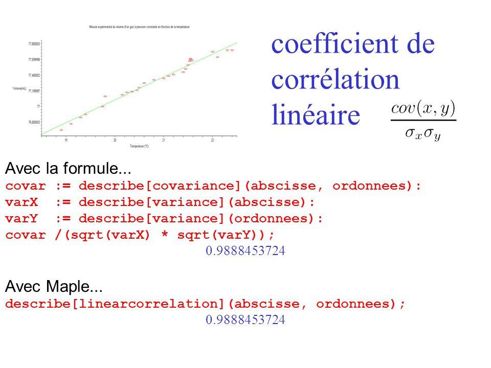 coefficient de corrélation linéaire Avec la formule...