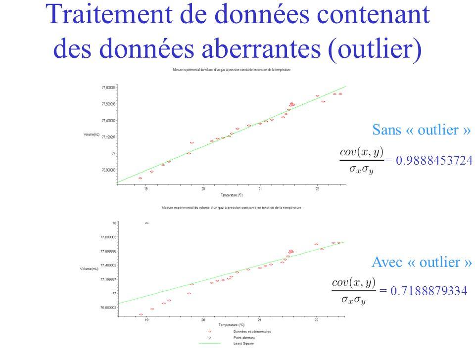 Traitement de données contenant des données aberrantes (outlier) Sans « outlier » Avec « outlier » = 0.7188879334 = 0.9888453724