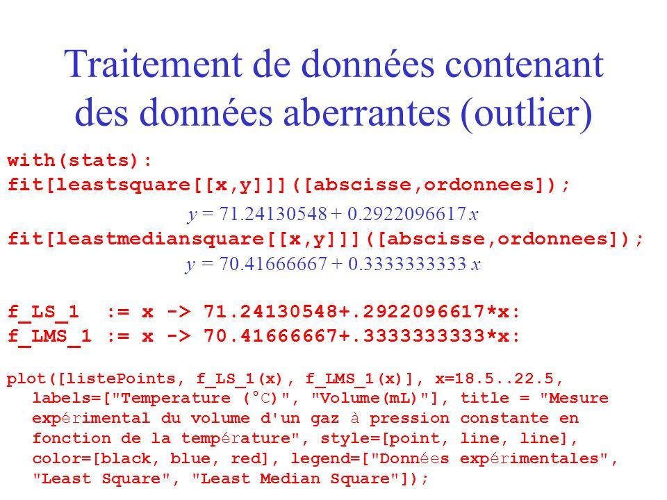 Traitement de données contenant des données aberrantes (outlier) with(stats): fit[leastsquare[[x,y]]]([abscisse,ordonnees]); y = 71.24130548 + 0.2922096617 x fit[leastmediansquare[[x,y]]]([abscisse,ordonnees]); y = 70.41666667 + 0.3333333333 x f_LS_1 := x -> 71.24130548+.2922096617*x: f_LMS_1 := x -> 70.41666667+.3333333333*x: plot([listePoints, f_LS_1(x), f_LMS_1(x)], x=18.5..22.5, labels=[ Temperature (°C) , Volume(mL) ], title = Mesure expérimental du volume d un gaz à pression constante en fonction de la température , style=[point, line, line], color=[black, blue, red], legend=[ Données expérimentales , Least Square , Least Median Square ]);